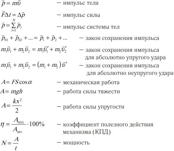 Решение задач закон сохранения импульса формулы решение задач по химии на массу осадка