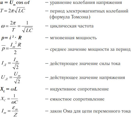 Уравнение электромагнитных колебаний решение задач решение задач на анализ ассортимента